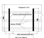 Фотография в Строительство и ремонт Строительные материалы Остался профлист БУ от ограждения после выполнения в Москве 990